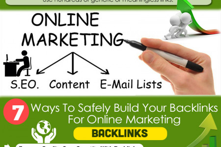 Online Marketing Infographic