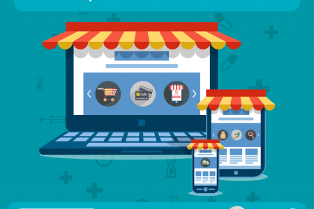 Online pharmacies: A boon or bane? Infographic