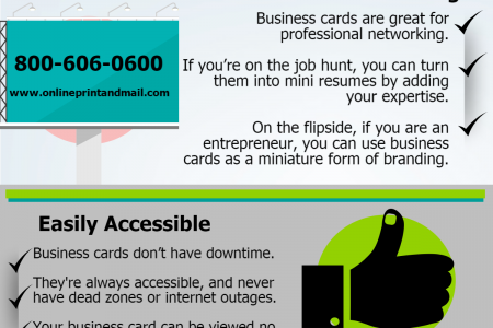 online printing and mailing company Infographic