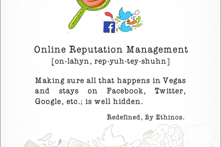 Online Reputation Management: Redefined by Ethinos Infographic