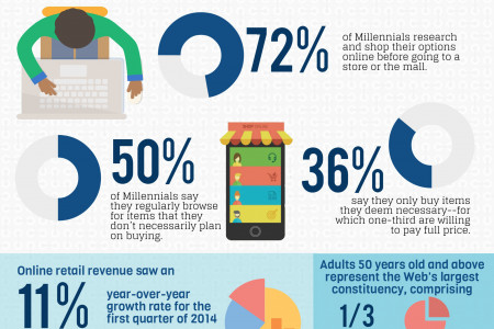 Online Shopping Growth  Infographic
