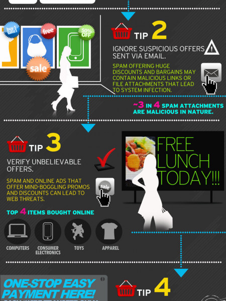 Online Shopping Safety Made Easy Infographic
