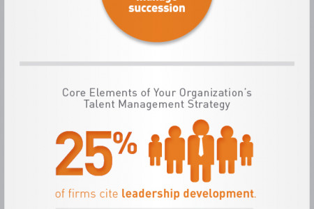 Only Half of Firms Make Talent Management Top Priority Infographic