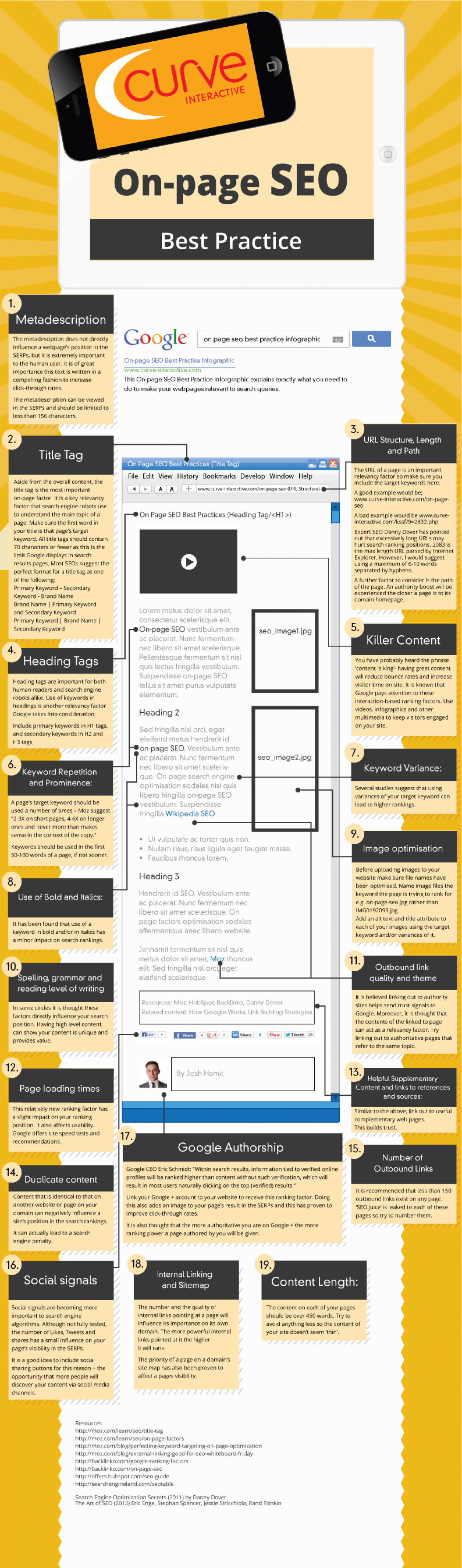 On-Page SEO Best Practices  Infographic