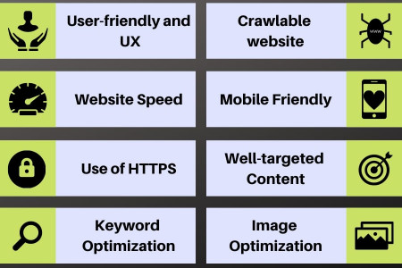 On-Page SEO Factors In 2021 Infographic
