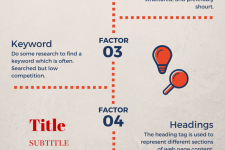 On-Page SEO Factors Infographics 2016 Infographic
