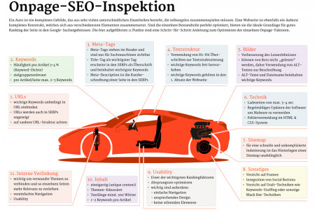 Onpage SEO inspection Infographic