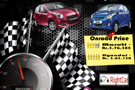 On-Road Car Price Comparison Infographic