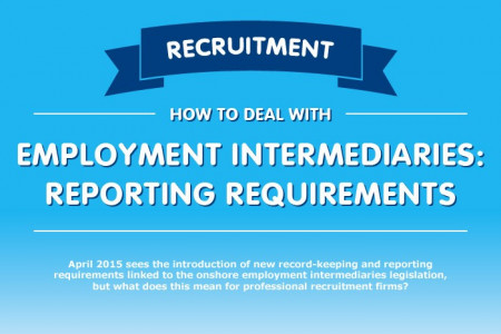 Onshore reporting for recruitment firms Infographic