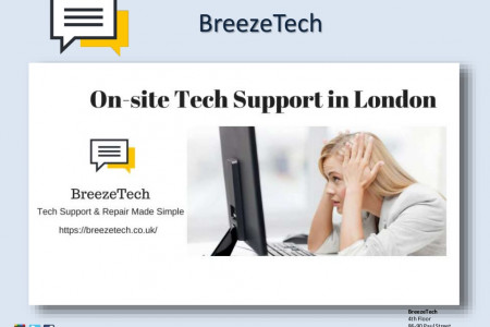 On-site Tech Support in London Infographic