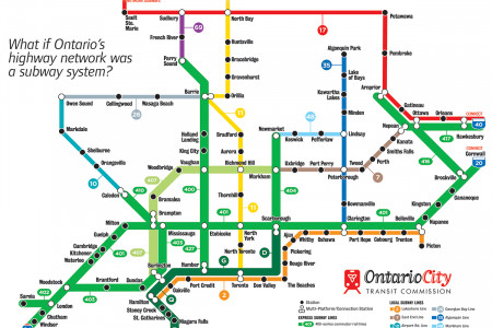 Ontario City: provincial highways as a subway map Infographic