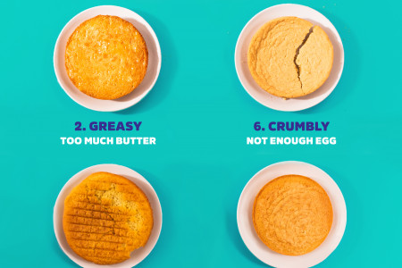 Oops Moments: The Perfect Sponge Cake Infographic