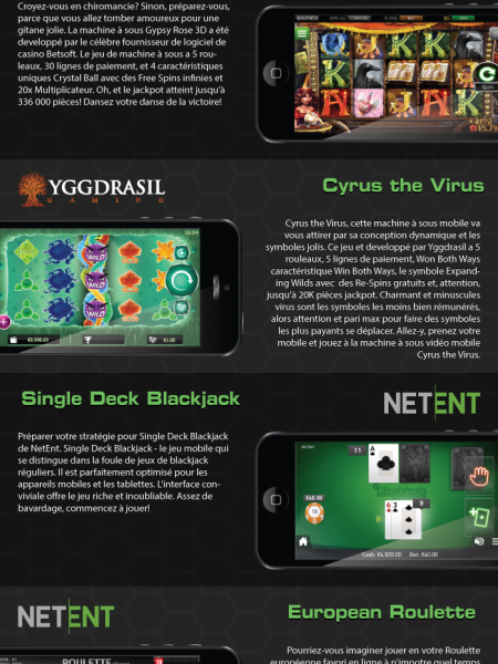 Top 7 jeux de casino mobile Infographic