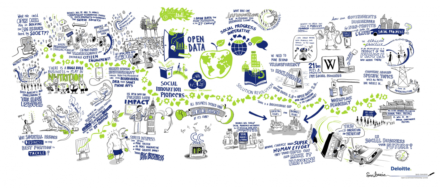 Open Data and Social Impact Infographic