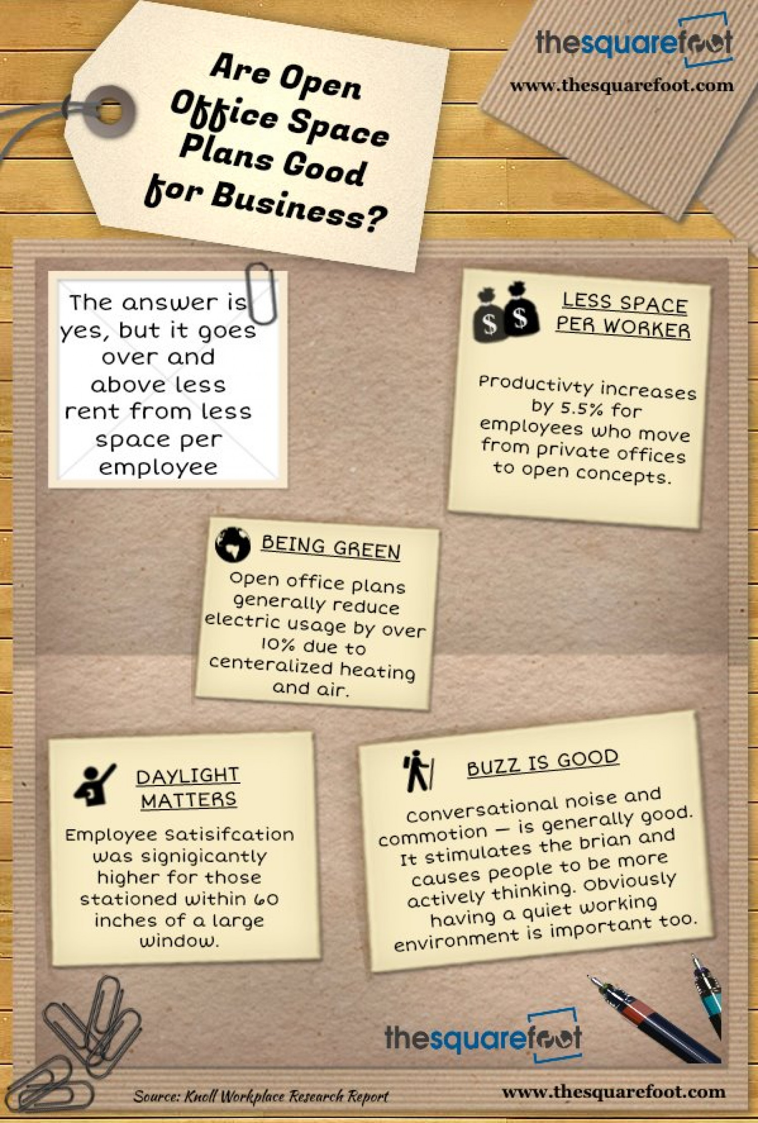 Open Office Space Plans Infographic