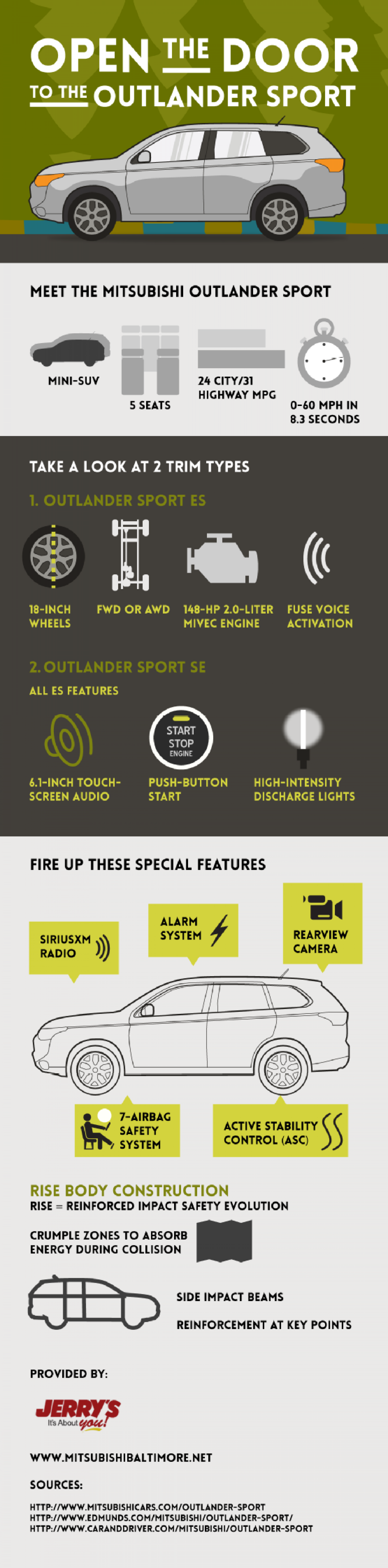 Open the Door to the Outlander Sport Infographic