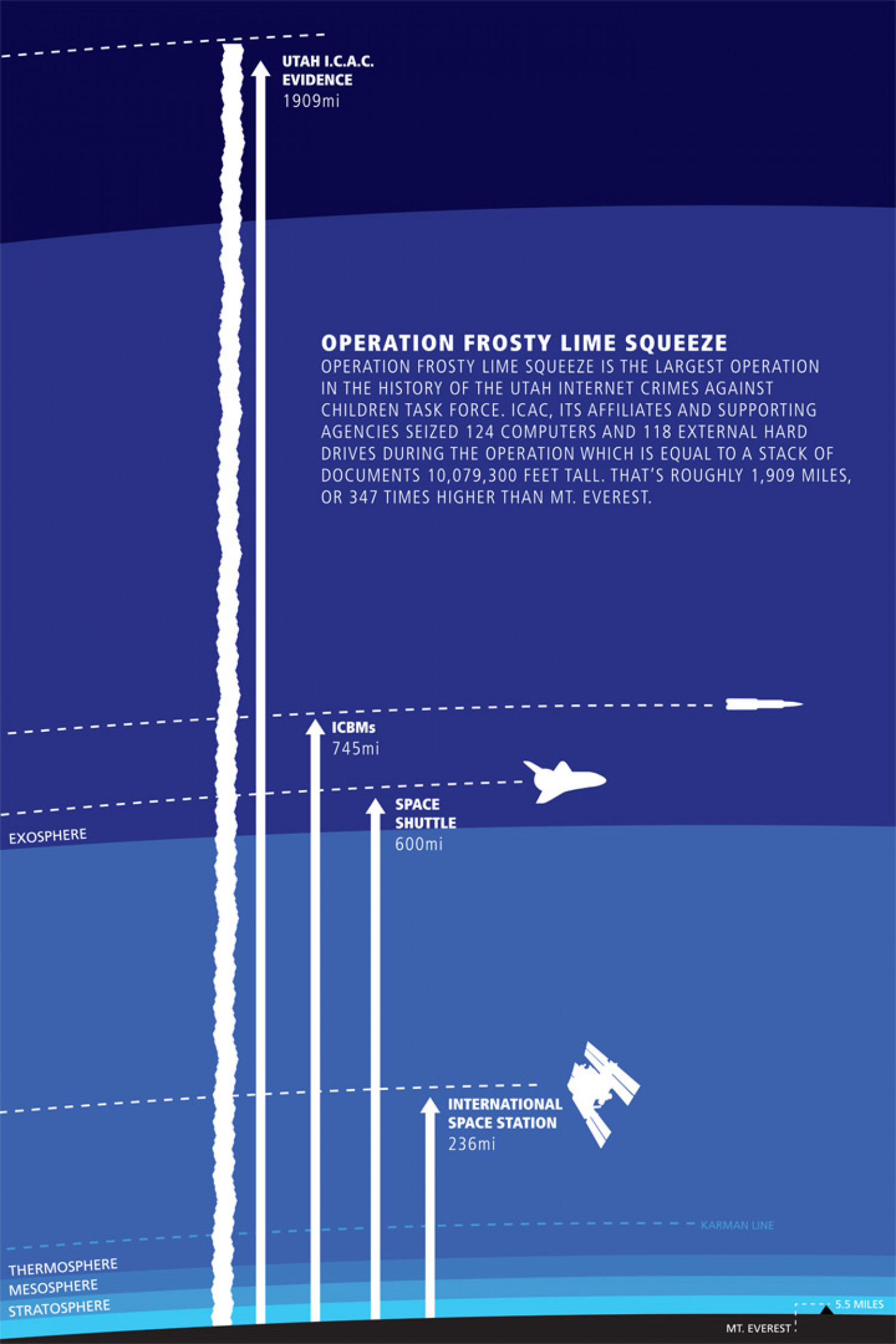 Operation Frosty Lime Squeeze Infographic