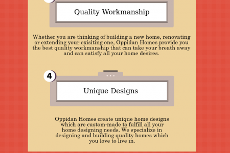 Oppidan Homes - Builders that Provide Unique Home Designs Infographic