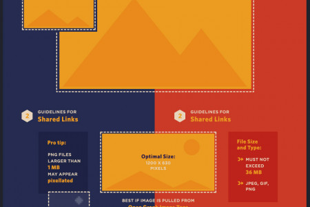 Optimal Image Sizes to Share on Social Media Cheat Sheet Infographic