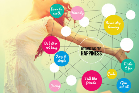 Optimization for Happiness Infographic