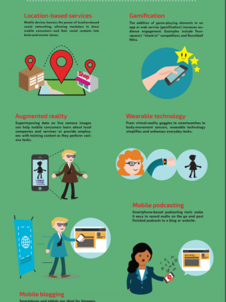 Optimizing Content for Mobile Devices Infographic