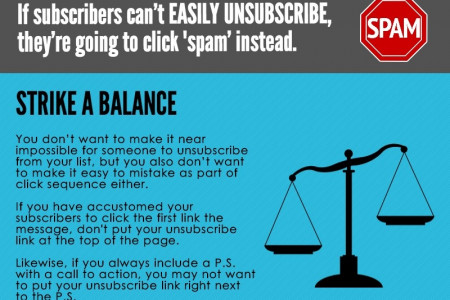 Optimizing Your Unsubscribe Process Infographic