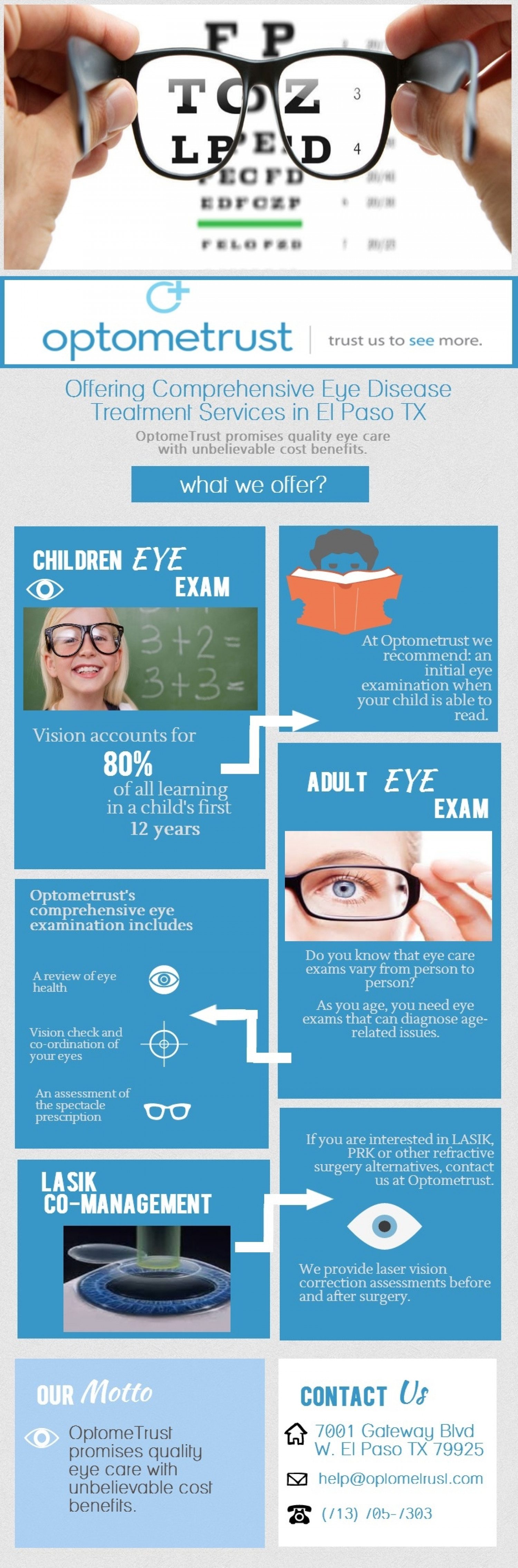 Optometrust.com Infographic