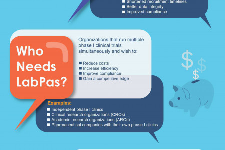 Oracle LabPas: What You Need to Know Infographic