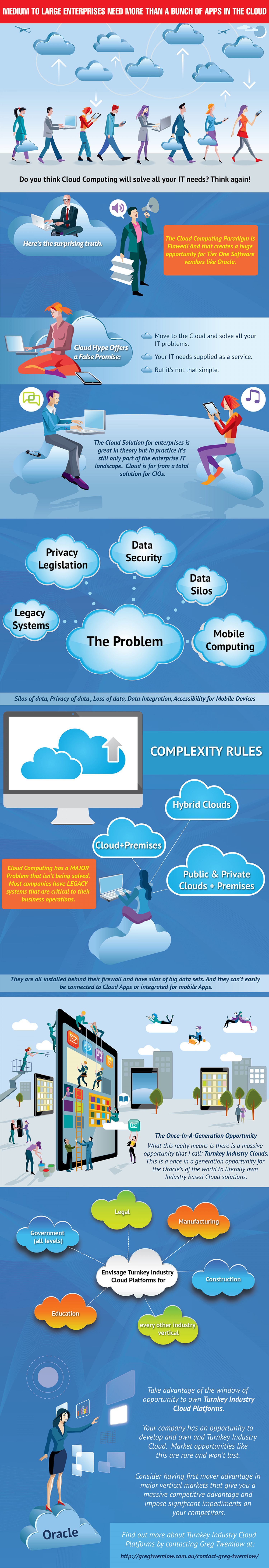 Medium t Large Enterprises Need More Than a Bunch of Apps in the Cloud Infographic