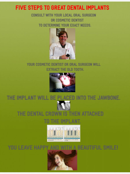 OralSurgeonIndianapolis.com explains Dental Implants Infographic