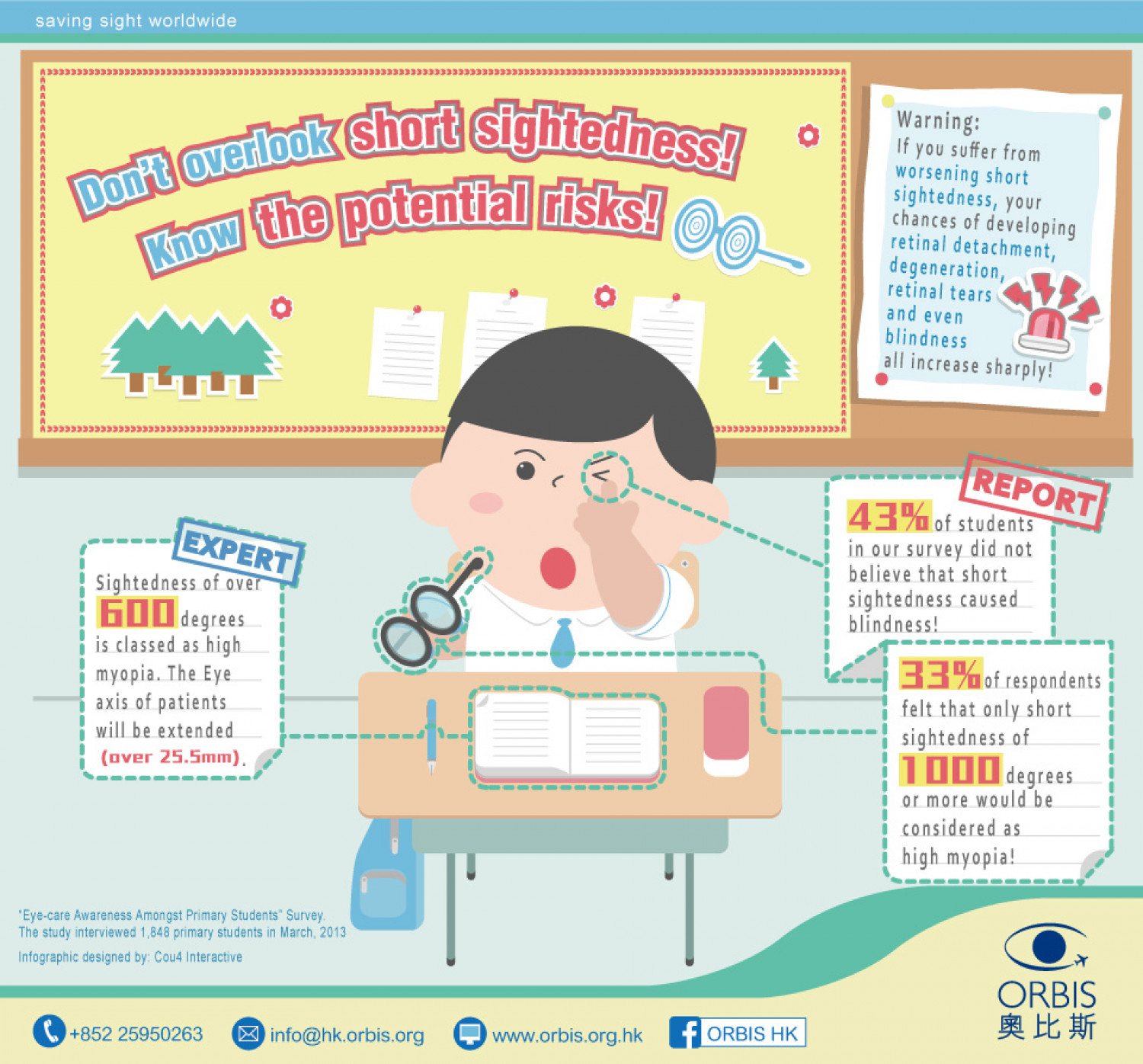 Short-sightedness, how bad could it be?  Infographic
