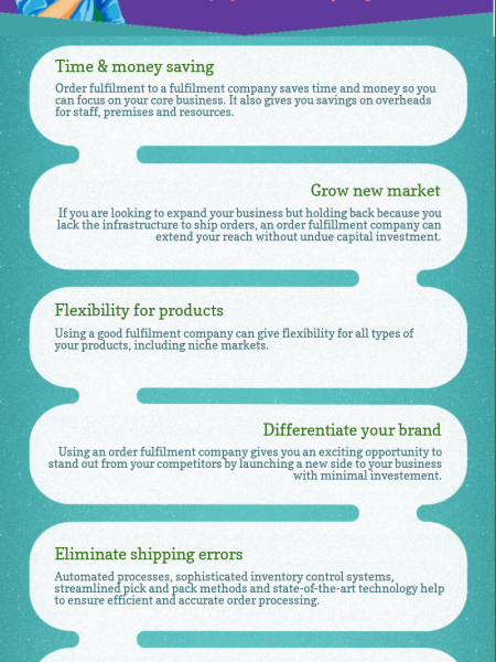 Order Fulfilment Services : All You Can Get Infographic