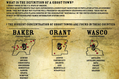 Oregon Ghost Towns Infographic