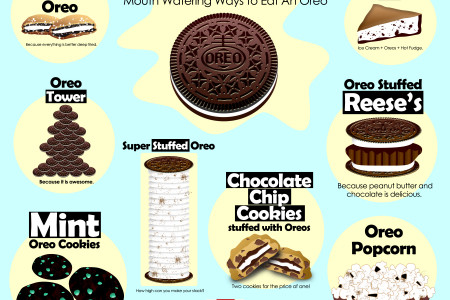 Oreo Madness Infographic
