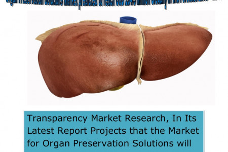 Organ Preservation Solutions Market predicted to reach USD 204.9 Million Globally in the Forecast 2013 – 2019: Transparency Market Research Infographic