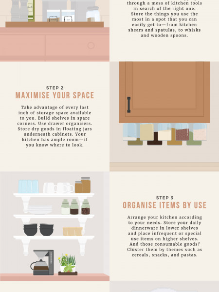 Organise Your Kitchen The Master Chef Way Infographic