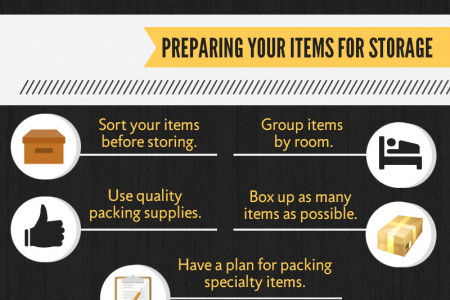 Organizing Your Stuff for Storage  Infographic