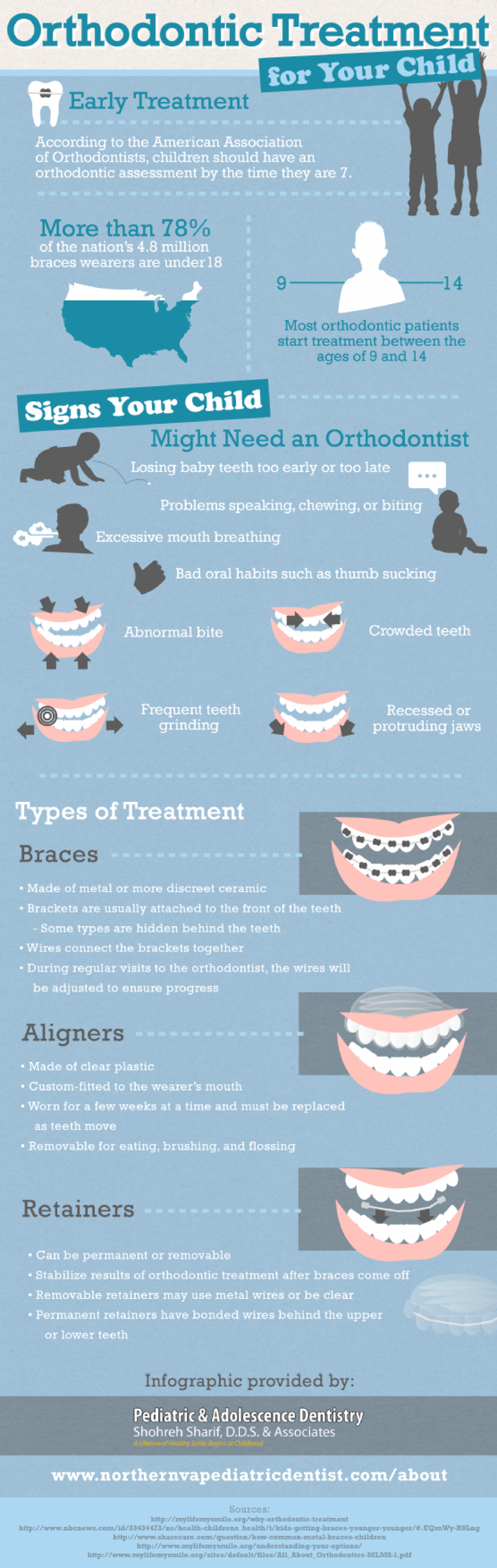 Orthodontic Treatment for Your Child Infographic