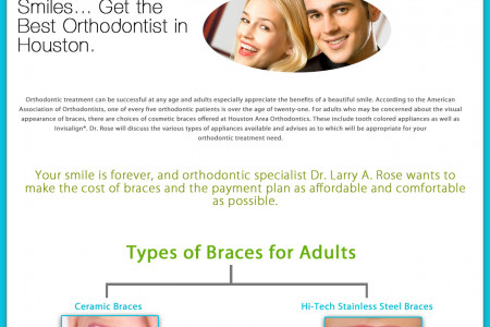 Orthodontics Specialist in Houston Infographic