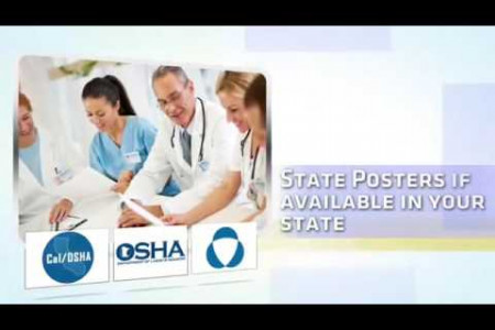 OSHA Compliance Manuals for Medical, Dental and Veterinary Facilities Infographic