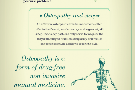 Osteopathy Infographic