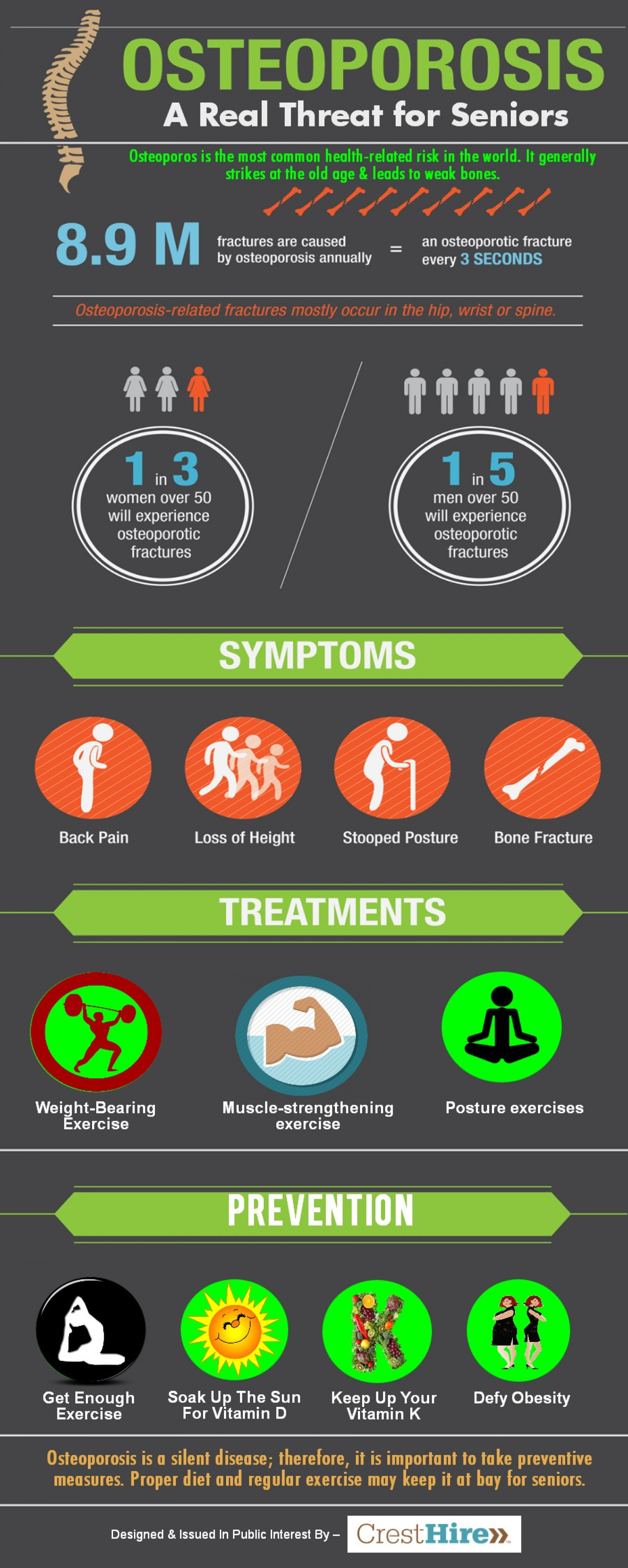 Osteoporos A Real Threat for Seniors Infographic