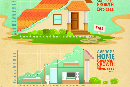 Our Changing Housing Market Infographic