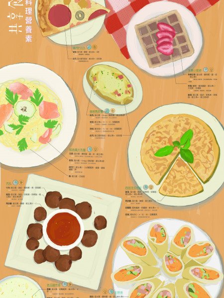 Our Recipes: Nutrition Infographic