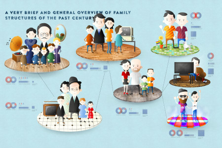 Our wierd Familytree Infographic