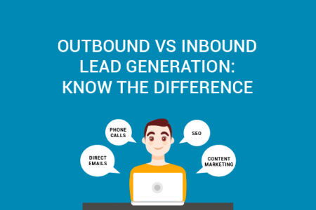 Outbound VS Inbound Lead Generation: Know the Difference [Infographic] Infographic