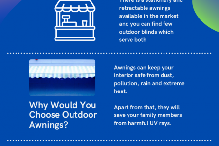 Outdoor Awnings Infographic