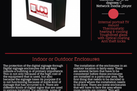 Outdoor digital menu board solutions Infographic