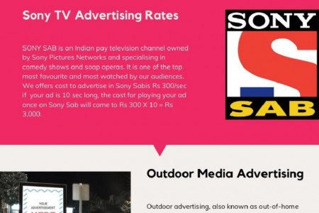 Outdoor Media Advertising Agency in India Infographic