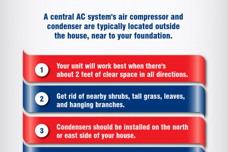 Outdoor Tips to Keep Your AC Running Efficiently Infographic